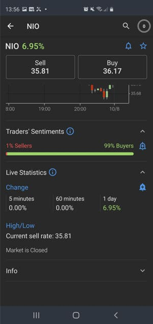 trader-sentiment-nio